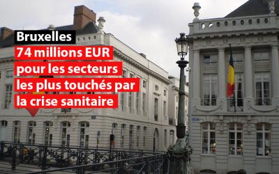74 millions EUR pour les secteurs bruxellois les plus touchés par la crise sanitaire