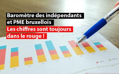 Baromètre des indépendants et PME bruxellois Les chiffres sont toujours dans le rouge !