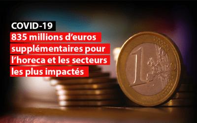 Covid-19 : 835 millions d'euros supplémentaires pour l'horeca et les secteurs les plus impactés